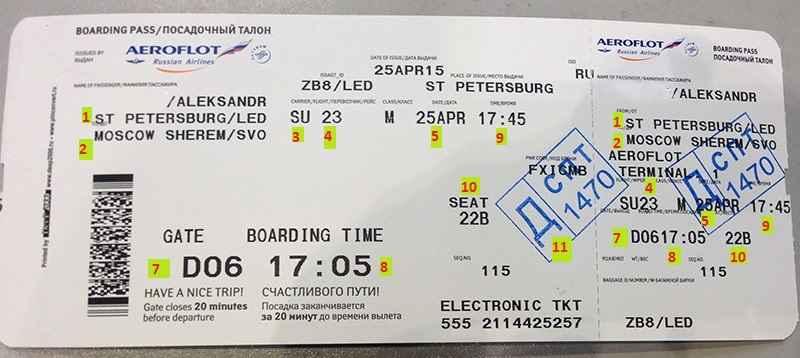 как выглядит авиабилет зарегистрированный в аэропорту?