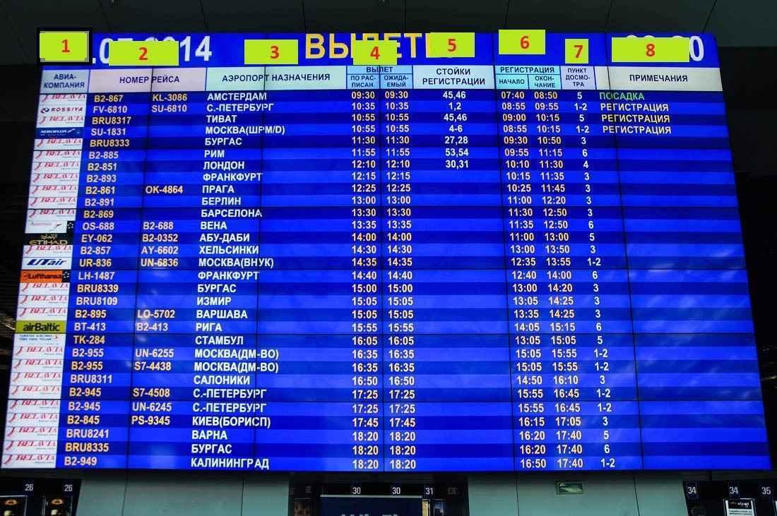 как выглядит информационное табло аэропорта?