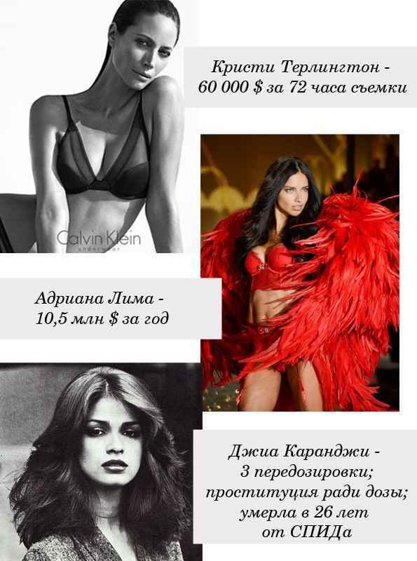 Супер высокие доходы топовых фото-моделей